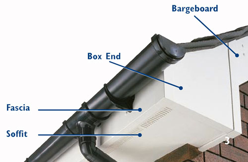 Double Box End